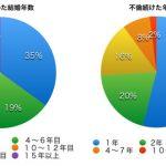 ココリコ田中直樹の離婚は小日向しえの浮気や借金が原因?理由を徹底調査!
